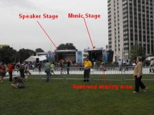 Layout of the stages