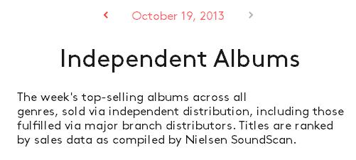Independent_Albums