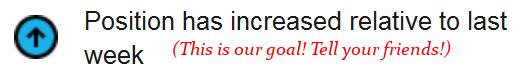 Our_goal