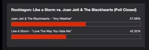 Joan Jett vs Like A Storm (final)