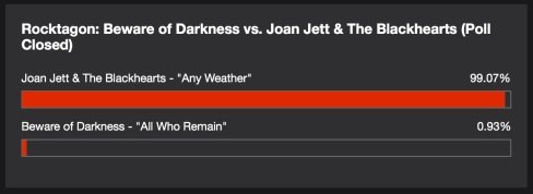 http://103gbfrocks.com/beware-of-darkness-vs-joan-jett-the-blackhearts-rocktagon/